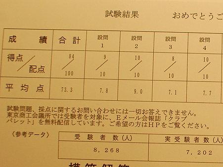 カラーコーディネーター3級